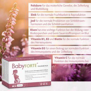 Baby Forte mit extra viel Folsäure bei Kinderwunsch, in der Schwangerschaft und Stillzeit