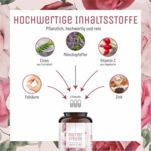 Mutterfreude natürliche Nahrungsergänzung bei Kinderwunsch Cuca by Linda