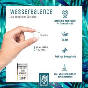 Wasserbalance Brennnesselblatt Komplex Wassereinlagerungen Vorteile Cuca by Linda